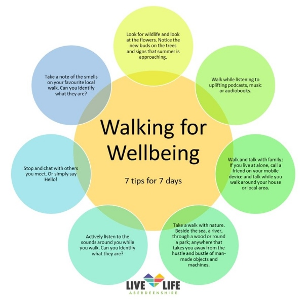 Walking is good for your overall wellbeing